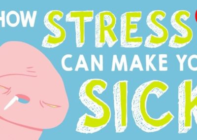 How stress affects your body